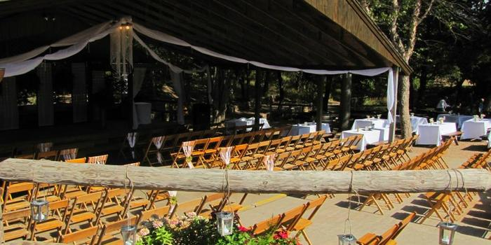 Get Prices For Wedding Venues In KS